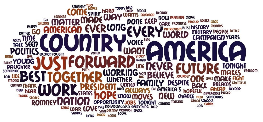 analysis of obama s victory speech Analyzing obama's 2012 victory speech see what obama's victory speech would look like a means by which to illustrate qualitative data analysis and.