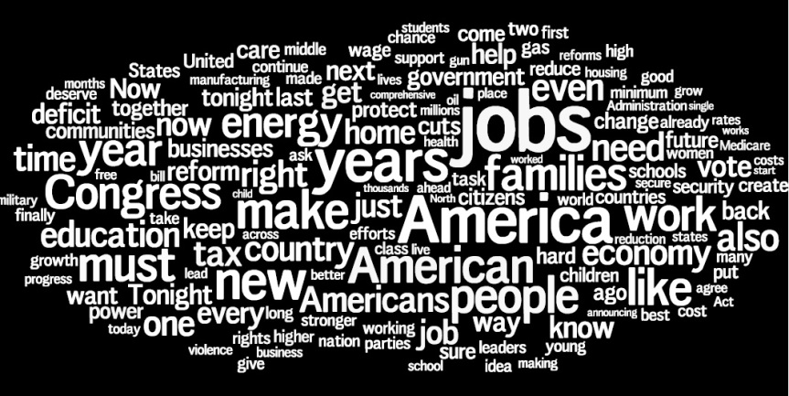 Obama's 2013 SOTUS Cloud