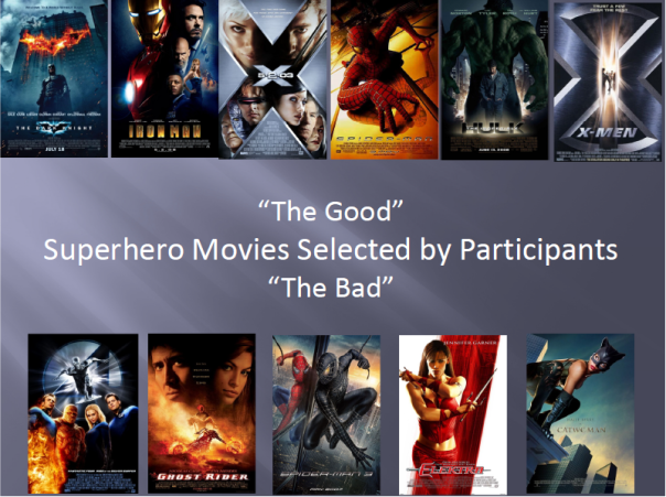 Movies Selected
