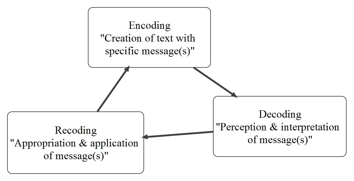 conceptual framework of online ordering system