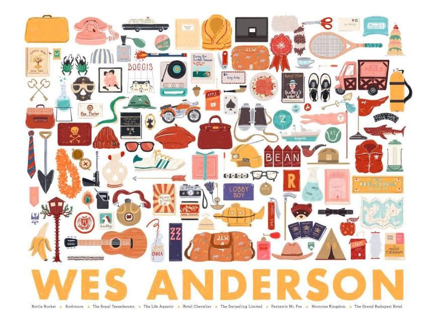 The Pop Culture Lens on WesAnderson